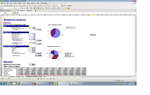 Program Analisis Titik Pulang Modal (Breakeven Analysis)