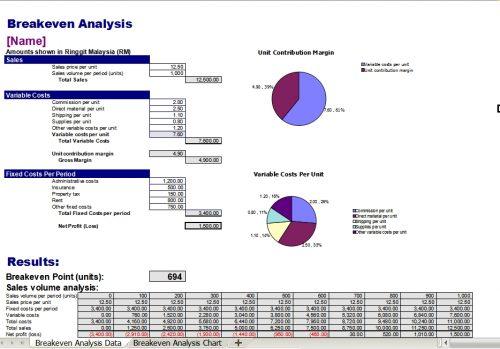 Analisis Titik Pulang Modal