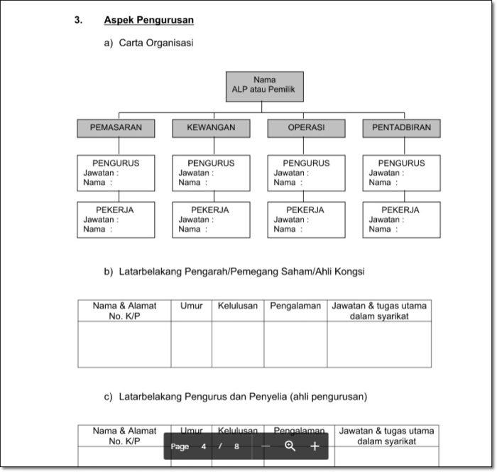 Format Rancangan Perniagaan