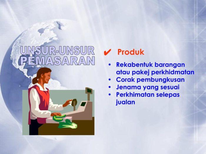 Panduan Rancangan Perniagaan