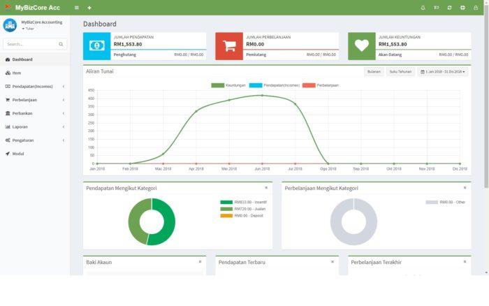 Sistem Akaun Perniagaan - Online Invoice
