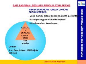 Panduan Rancangan Perniagaan 1-4